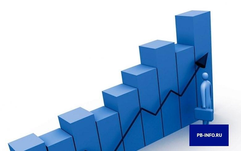 Финансовый рейтинг Почта Банка