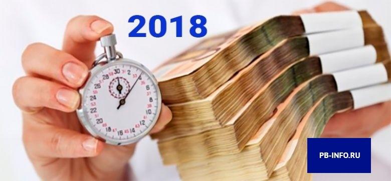 Как открыть вклад в Почта Банке в 2018 году