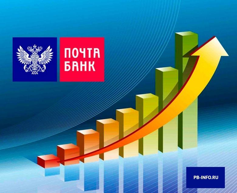 Рейтинг Почта Банка растет